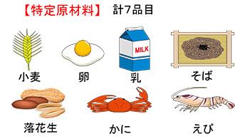 食品中のアレルゲン分析