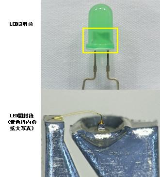 半導体パッケージ開封技術(Cuワイヤ・Auワイヤ)