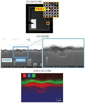 解析技術:静電気破壊 〜SiC-MOSFET/ロックイン発熱解析/プラズマFIBの活用〜
