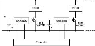 TDDB(酸化膜破壊)試験