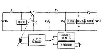 電源回路 正サージ試験(ロードダンプ試験)