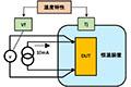 半導体チップ温度Tj測定法の種類と特徴