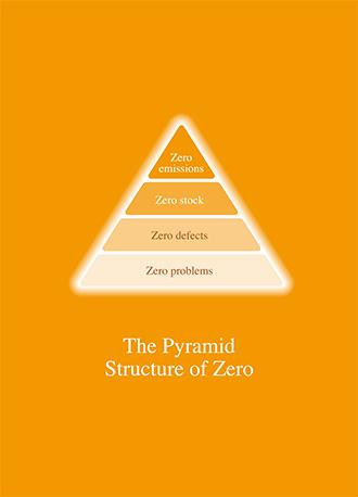 0のピラミッド構造